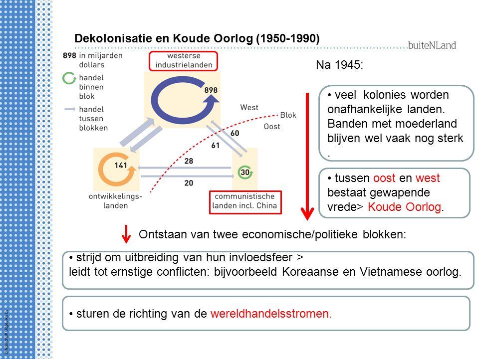 Dekolonisatie en Koude Oorlog (1950-1990) Na 1945: veel kolonies worden onafhankelijke landen. Banden met moederland blijven wel vaak nog sterk. tusse