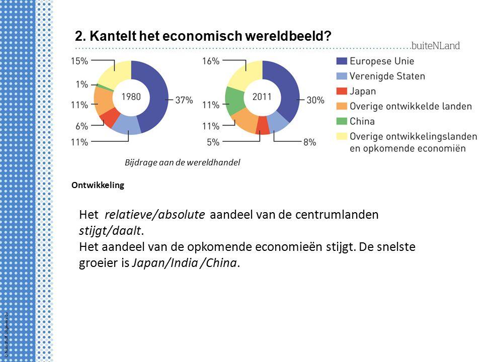 2. Kantelt het economisch wereldbeeld? Bijdrage aan de wereldhandel Ontwikkeling Het relatieve/absolute aandeel van de centrumlanden stijgt/daalt. Het