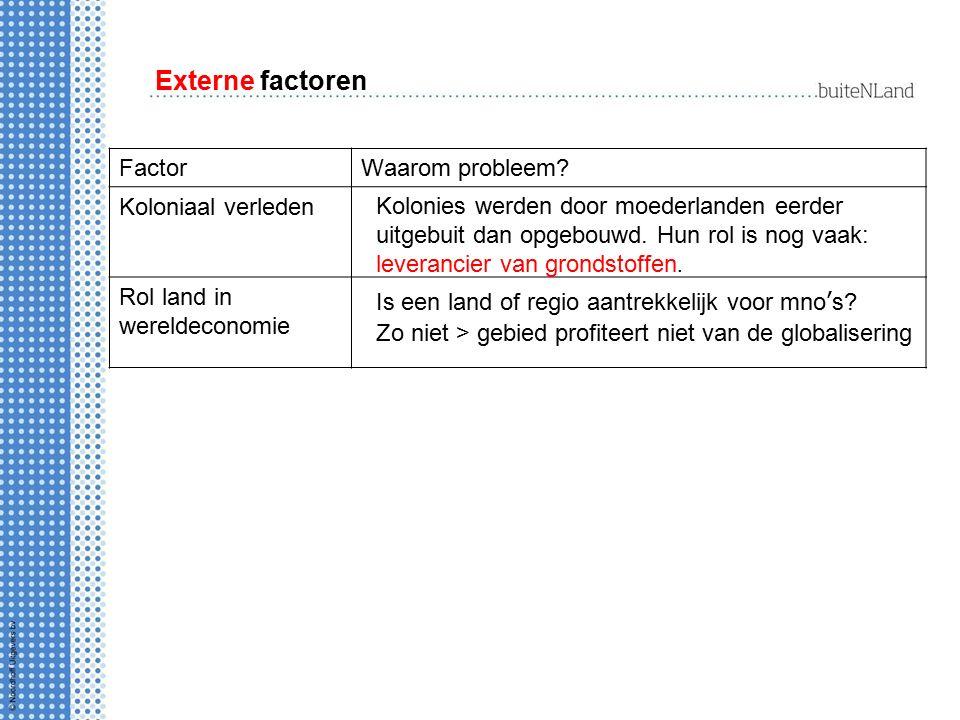 Externe factoren FactorWaarom probleem? Koloniaal verleden Rol land in wereldeconomie Kolonies werden door moederlanden eerder uitgebuit dan opgebouwd