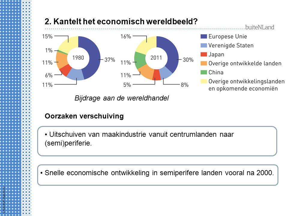 2. Kantelt het economisch wereldbeeld? Bijdrage aan de wereldhandel Oorzaken verschuiving Uitschuiven van maakindustrie vanuit centrumlanden naar (sem