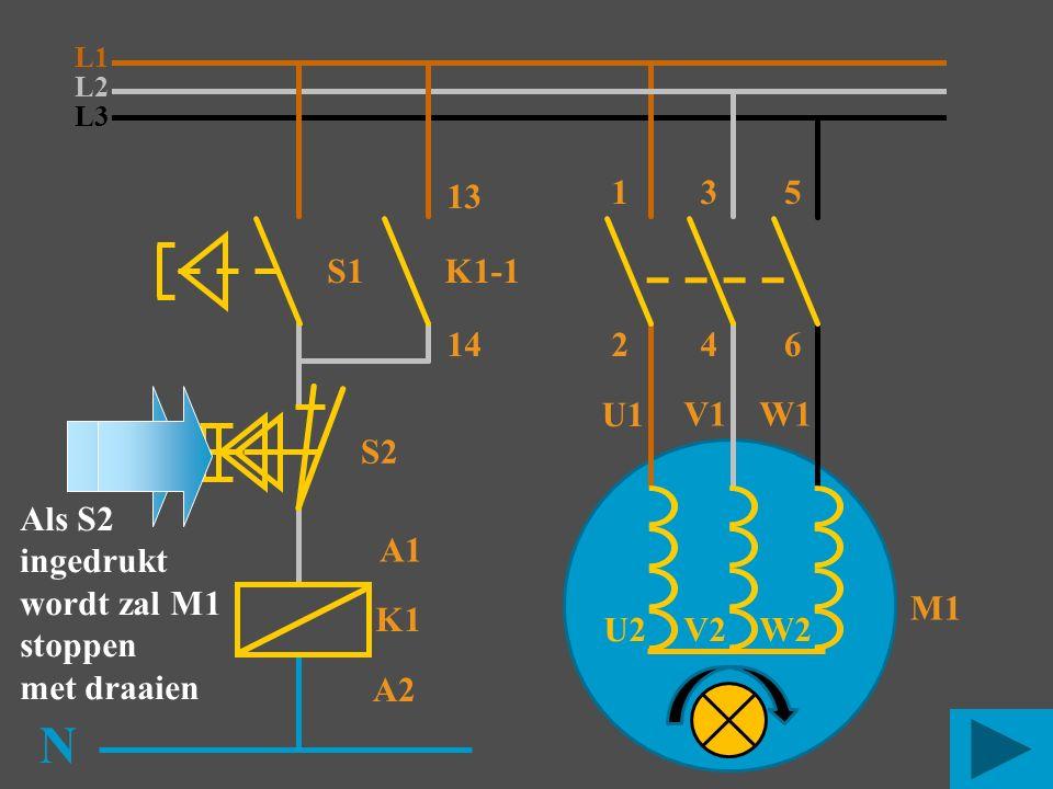 L3 S1 K1 N S2 K1-1 13 14 M1 2 A1 A2 L2 L1 135 46 U1 V1W1 W2 V2 U2 Als S2 ingedrukt wordt zal M1 stoppen met draaien