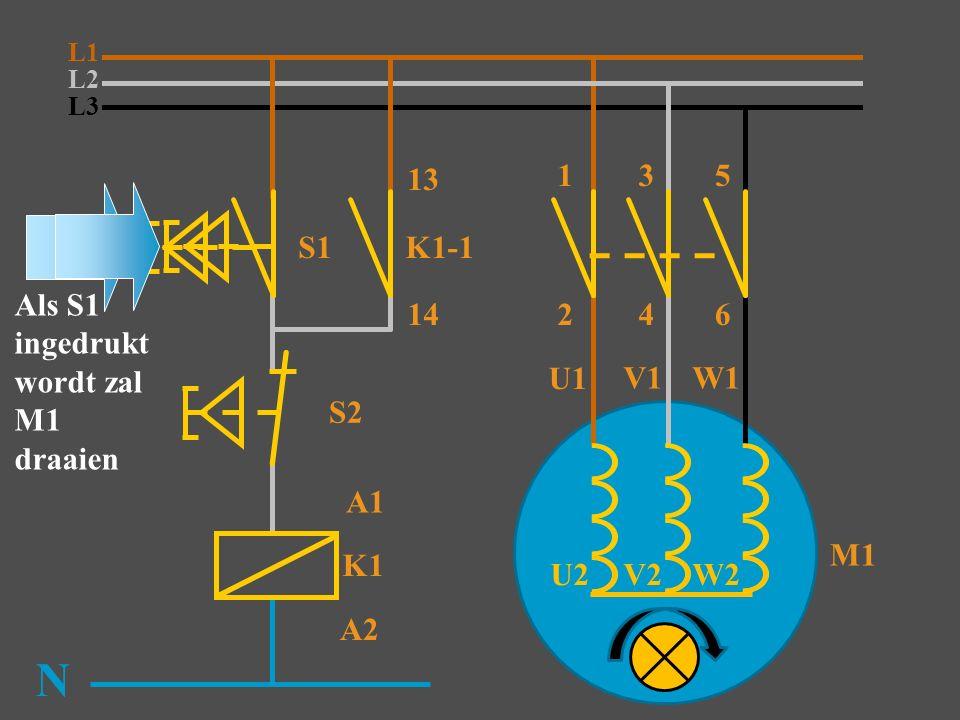 L3 S1 K1 N S2 K1-1 13 14 M1 2 A1 A2 Als S1 ingedrukt wordt zal M1 draaien L2 L1 135 46 U1 V1W1 W2 V2 U2