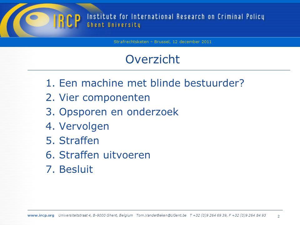 www.ircp.org Universiteitstraat 4, B-9000 Ghent, Belgium Tom.VanderBeken@UGent.be T +32 (0)9 264 69 39, F +32 (0)9 264 84 93 Strafrechtsketen – Brussel, 12 december 2011 3 1.