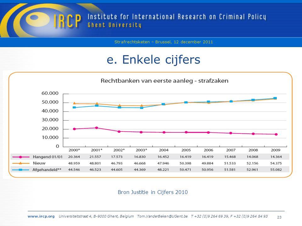 www.ircp.org Universiteitstraat 4, B-9000 Ghent, Belgium Tom.VanderBeken@UGent.be T +32 (0)9 264 69 39, F +32 (0)9 264 84 93 Strafrechtsketen – Brussel, 12 december 2011 23 e.