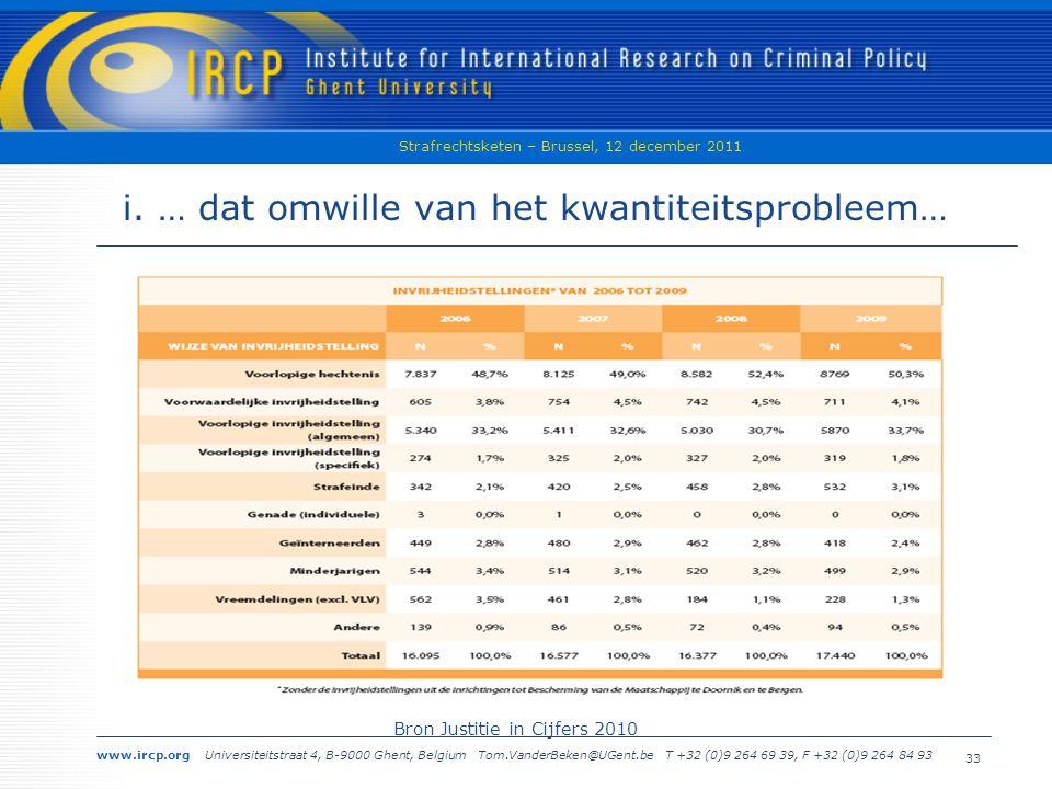 www.ircp.org Universiteitstraat 4, B-9000 Ghent, Belgium Tom.VanderBeken@UGent.be T +32 (0)9 264 69 39, F +32 (0)9 264 84 93 Strafrechtsketen – Brussel, 12 december 2011 33 i.