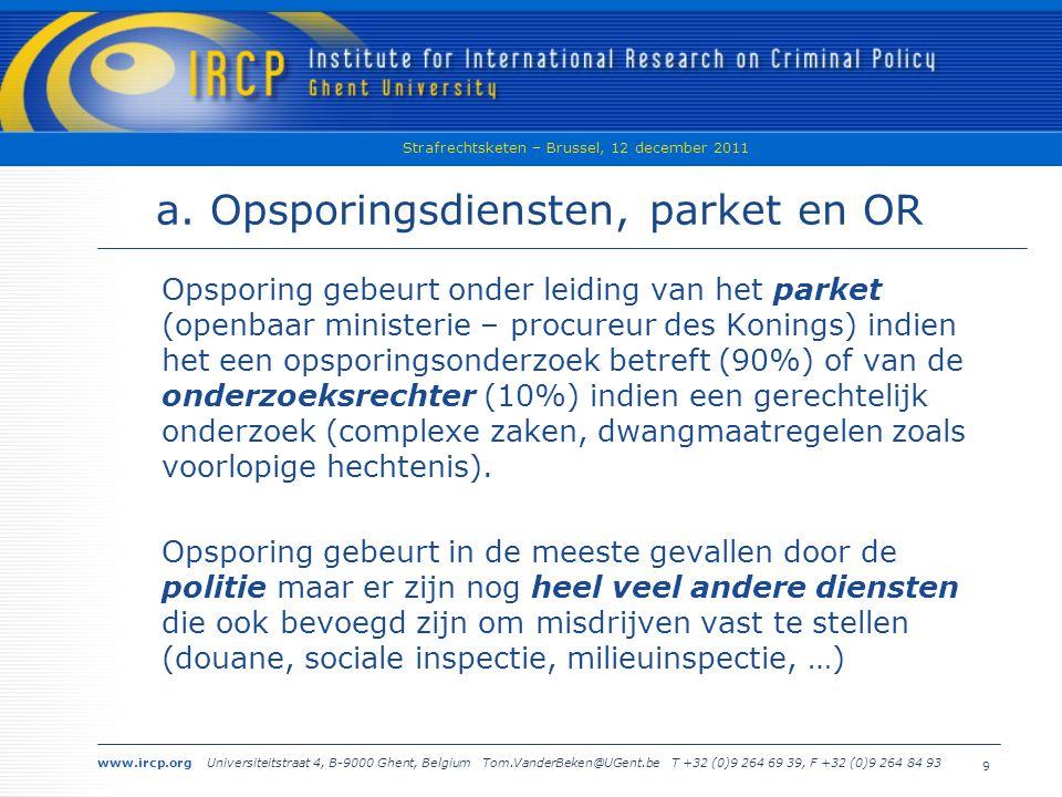 www.ircp.org Universiteitstraat 4, B-9000 Ghent, Belgium Tom.VanderBeken@UGent.be T +32 (0)9 264 69 39, F +32 (0)9 264 84 93 Strafrechtsketen – Brussel, 12 december 2011 20 b.