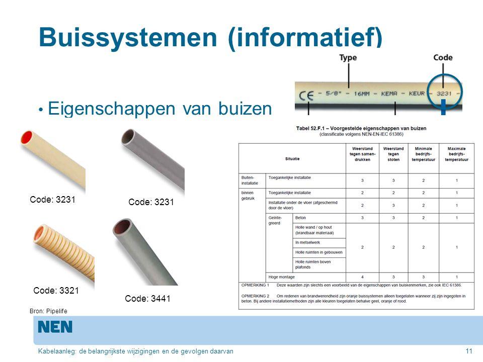 Buissystemen (informatief) Eigenschappen van buizen Kabelaanleg: de belangrijkste wijzigingen en de gevolgen daarvan11 Code: 3231 Code: 3321 Code: 344