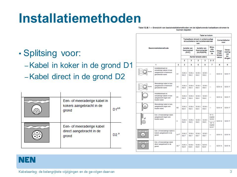 Installatiemethoden Splitsing voor: – Kabel in koker in de grond D1 – Kabel direct in de grond D2 Kabelaanleg: de belangrijkste wijzigingen en de gevo