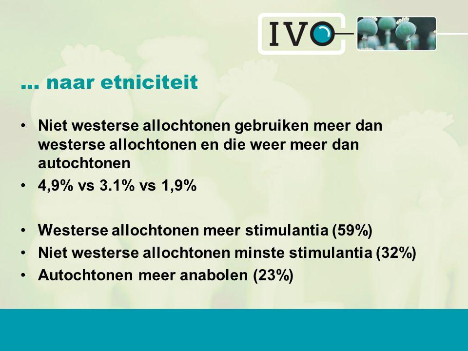 … naar etniciteit Niet westerse allochtonen gebruiken meer dan westerse allochtonen en die weer meer dan autochtonen 4,9% vs 3.1% vs 1,9% Westerse allochtonen meer stimulantia (59%) Niet westerse allochtonen minste stimulantia (32%) Autochtonen meer anabolen (23%)