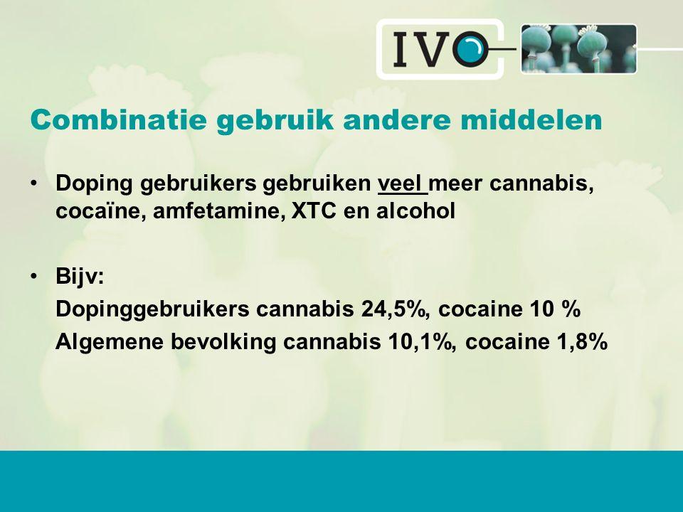 Combinatie gebruik andere middelen Doping gebruikers gebruiken veel meer cannabis, cocaïne, amfetamine, XTC en alcohol Bijv: Dopinggebruikers cannabis 24,5%, cocaine 10 % Algemene bevolking cannabis 10,1%, cocaine 1,8%