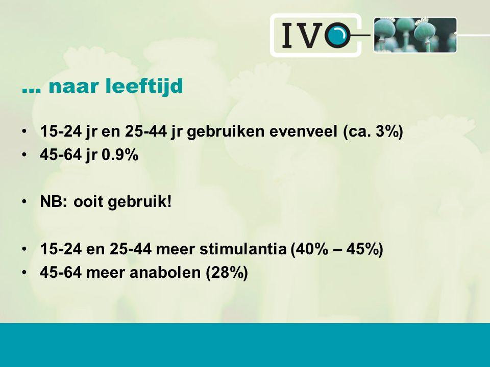 … naar leeftijd 15-24 jr en 25-44 jr gebruiken evenveel (ca. 3%) 45-64 jr 0.9% NB: ooit gebruik! 15-24 en 25-44 meer stimulantia (40% – 45%) 45-64 mee