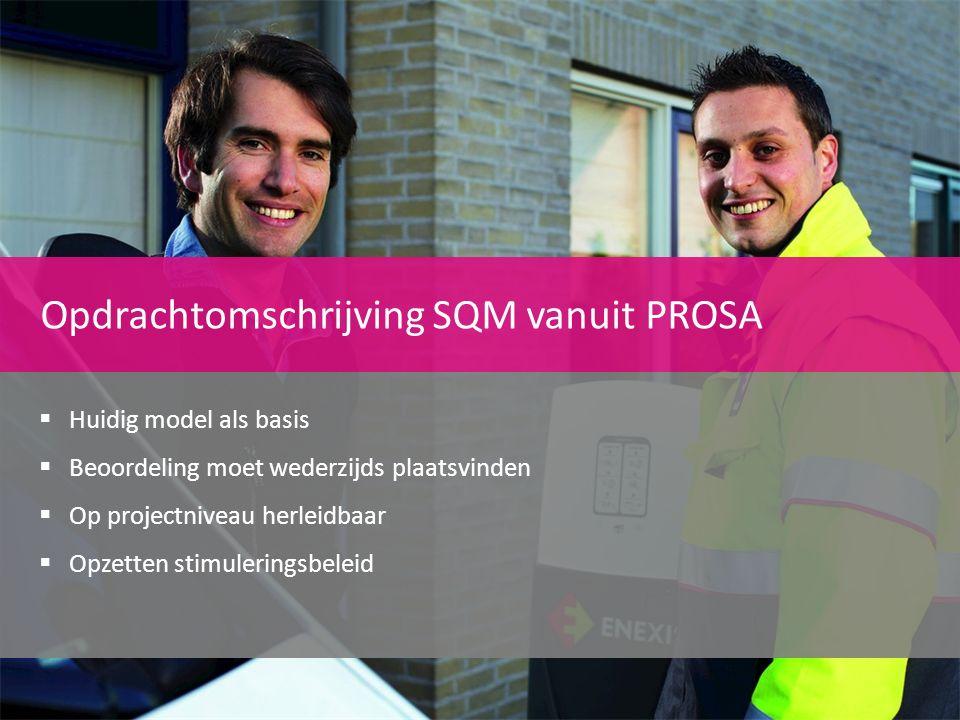 Opdrachtomschrijving SQM vanuit PROSA  Huidig model als basis  Beoordeling moet wederzijds plaatsvinden  Op projectniveau herleidbaar  Opzetten st