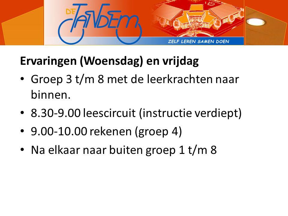 Ervaringen (Woensdag) en vrijdag Groep 3 t/m 8 met de leerkrachten naar binnen.