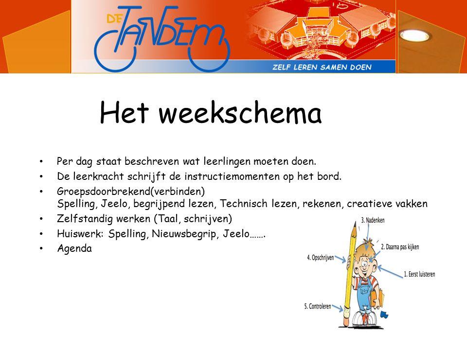 Het weekschema Per dag staat beschreven wat leerlingen moeten doen.
