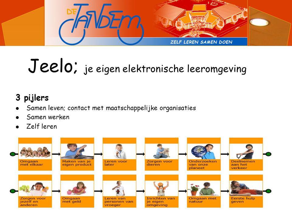Jeelo; je eigen elektronische leeromgeving 3 pijlers Samen leven; contact met maatschappelijke organisaties Samen werken Zelf leren