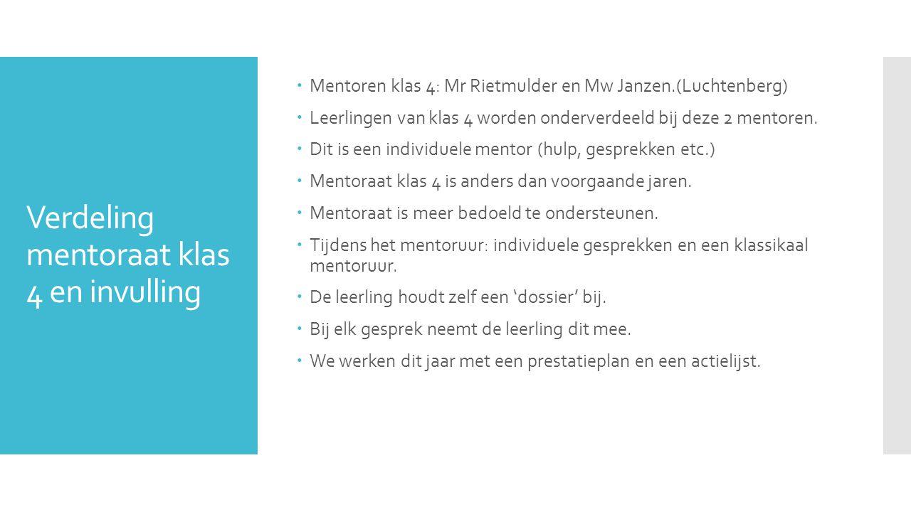 Verdeling mentoraat klas 4 en invulling  Mentoren klas 4: Mr Rietmulder en Mw Janzen.(Luchtenberg)  Leerlingen van klas 4 worden onderverdeeld bij deze 2 mentoren.