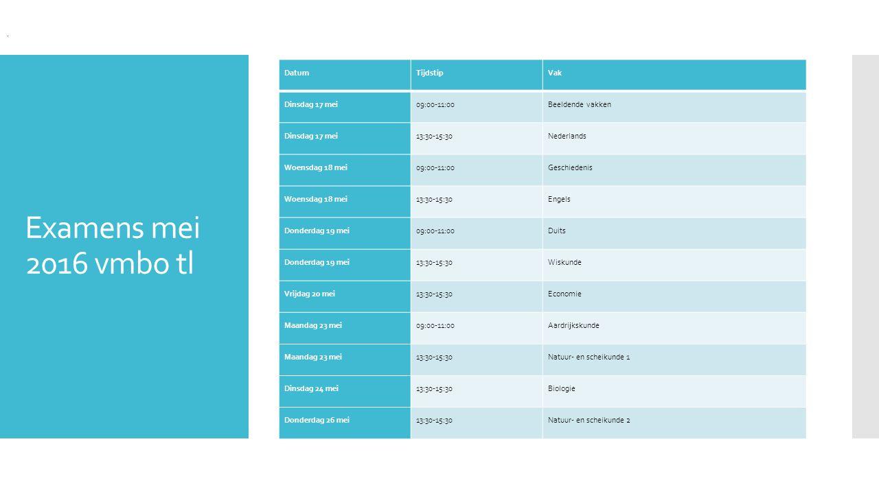 Examens mei 2016 vmbo tl DatumTijdstipVak Dinsdag 17 mei09:00-11:00Beeldende vakken Dinsdag 17 mei13:30-15:30Nederlands Woensdag 18 mei09:00-11:00Geschiedenis Woensdag 18 mei13:30-15:30Engels Donderdag 19 mei09:00-11:00Duits Donderdag 19 mei13:30-15:30Wiskunde Vrijdag 20 mei13:30-15:30Economie Maandag 23 mei09:00-11:00Aardrijkskunde Maandag 23 mei13:30-15:30Natuur- en scheikunde 1 Dinsdag 24 mei13:30-15:30Biologie Donderdag 26 mei13:30-15:30Natuur- en scheikunde 2.