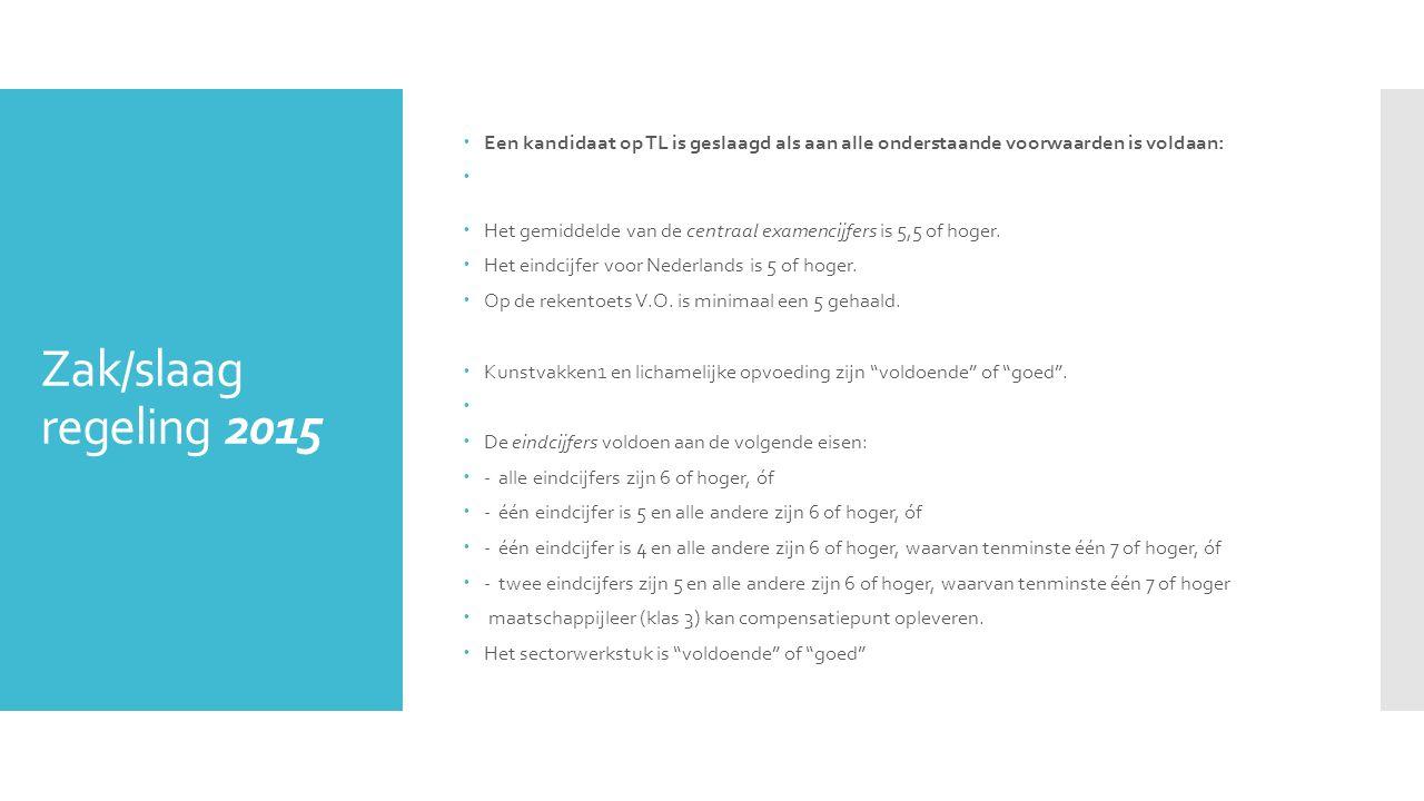 Zak/slaag regeling 2015  Een kandidaat op TL is geslaagd als aan alle onderstaande voorwaarden is voldaan:   Het gemiddelde van de centraal examenc