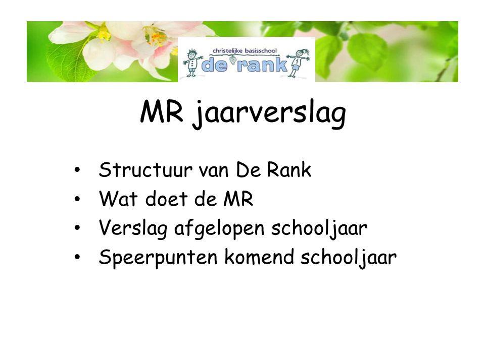 MR jaarverslag Structuur van De Rank Wat doet de MR Verslag afgelopen schooljaar Speerpunten komend schooljaar
