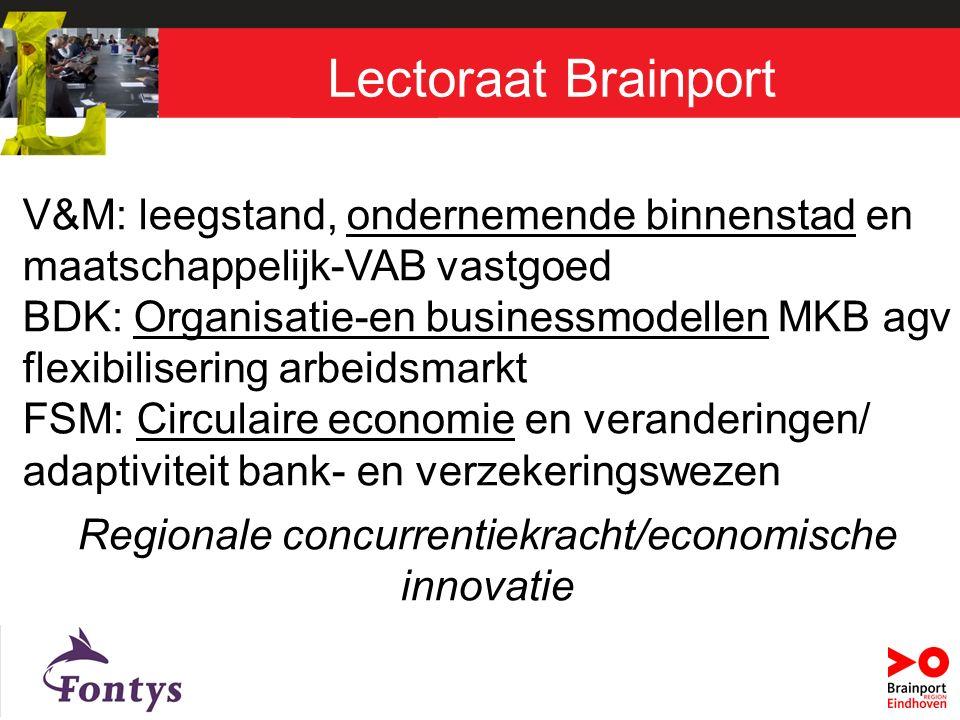 Lectoraat Brainport V&M: leegstand, ondernemende binnenstad en maatschappelijk-VAB vastgoed BDK: Organisatie-en businessmodellen MKB agv flexibilisering arbeidsmarkt FSM: Circulaire economie en veranderingen/ adaptiviteit bank- en verzekeringswezen Regionale concurrentiekracht/economische innovatie