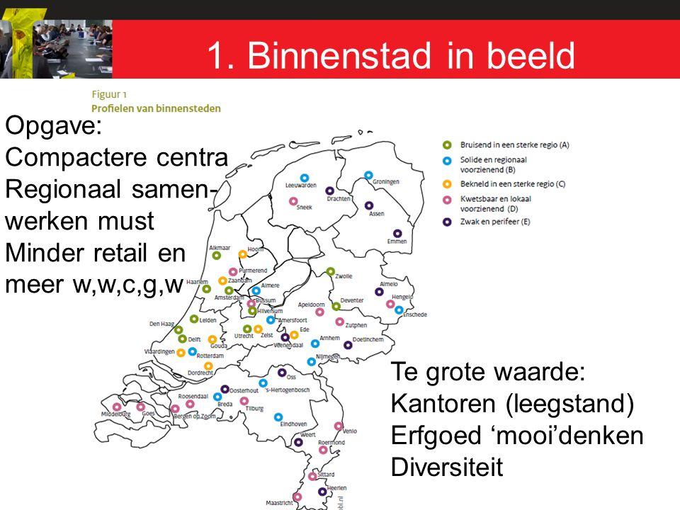 1. Binnenstad in beeld Te grote waarde: Kantoren (leegstand) Erfgoed 'mooi'denken Diversiteit Opgave: Compactere centra Regionaal samen- werken must M