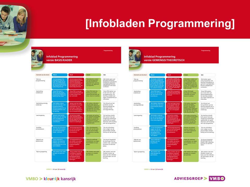 [Infobladen Programmering]