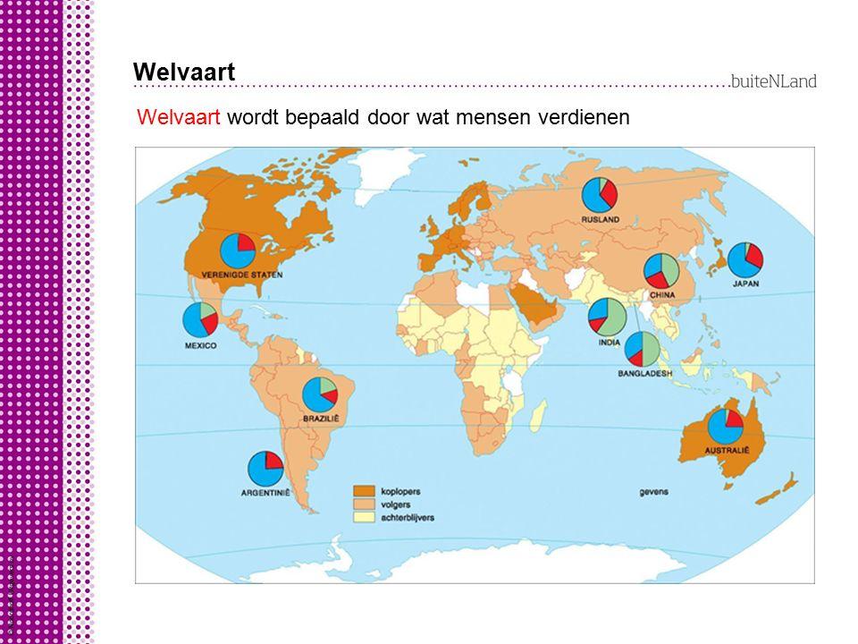 Welvaart aantal consumptiegoederen per 1000 inwoners = Welvaart wordt bepaald door wat mensen verdienen Welvaart kun je zien aan: hoe rijker een land, hoe meer dure spullen mensen hebben