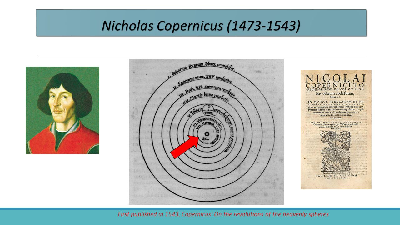 Nicholas Copernicus (1473-1543) First published in 1543, Copernicus' On the revolutions of the heavenly spheres