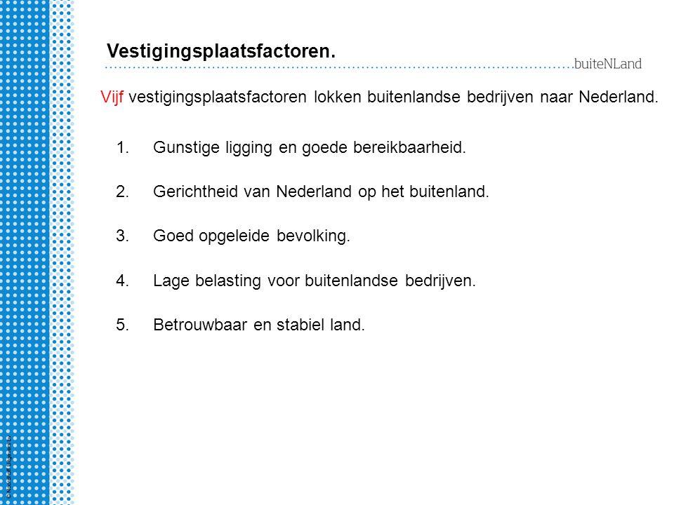 1.Gunstige ligging en goede bereikbaarheid. 2.Gerichtheid van Nederland op het buitenland. 3.Goed opgeleide bevolking. 4.Lage belasting voor buitenlan
