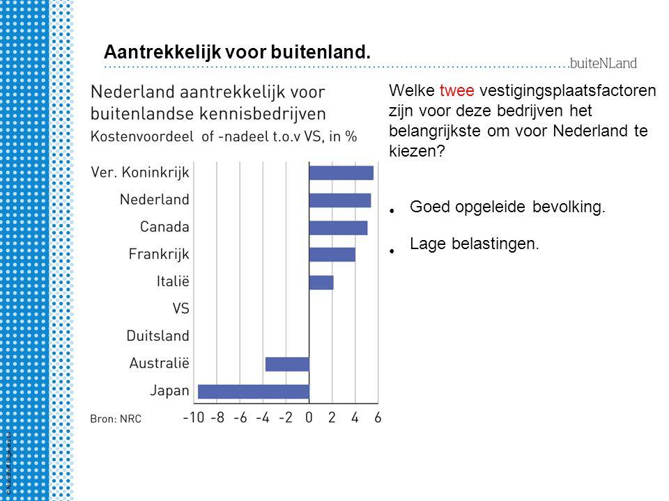 Aantrekkelijk voor buitenland. Welke twee vestigingsplaatsfactoren zijn voor deze bedrijven het belangrijkste om voor Nederland te kiezen? Goed opgele