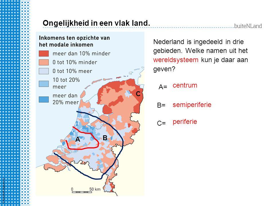 Ongelijkheid in een vlak land. Nederland is ingedeeld in drie gebieden. Welke namen uit het wereldsysteem kun je daar aan geven? A= B= C= A B C centru