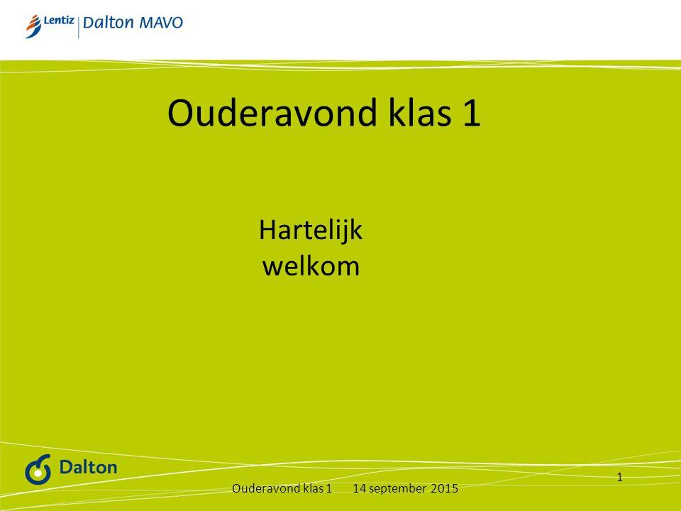 Programma Welkom De klas Afspraken Rapportage PTO Werkschema TTO Pubers en media Overige activiteiten 2