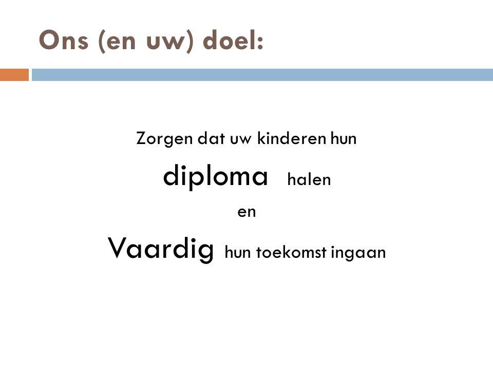 Ons (en uw) doel: Zorgen dat uw kinderen hun diploma halen en Vaardig hun toekomst ingaan