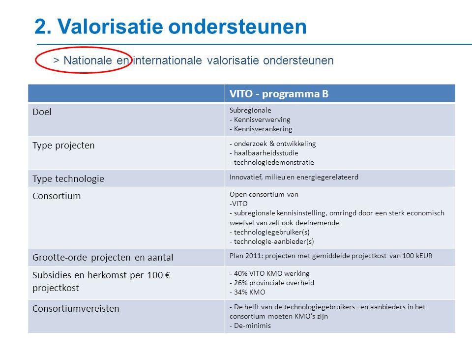 2. Valorisatie ondersteunen > Nationale en internationale valorisatie ondersteunen VITO - programma B Doel Subregionale - Kennisverwerving - Kennisver
