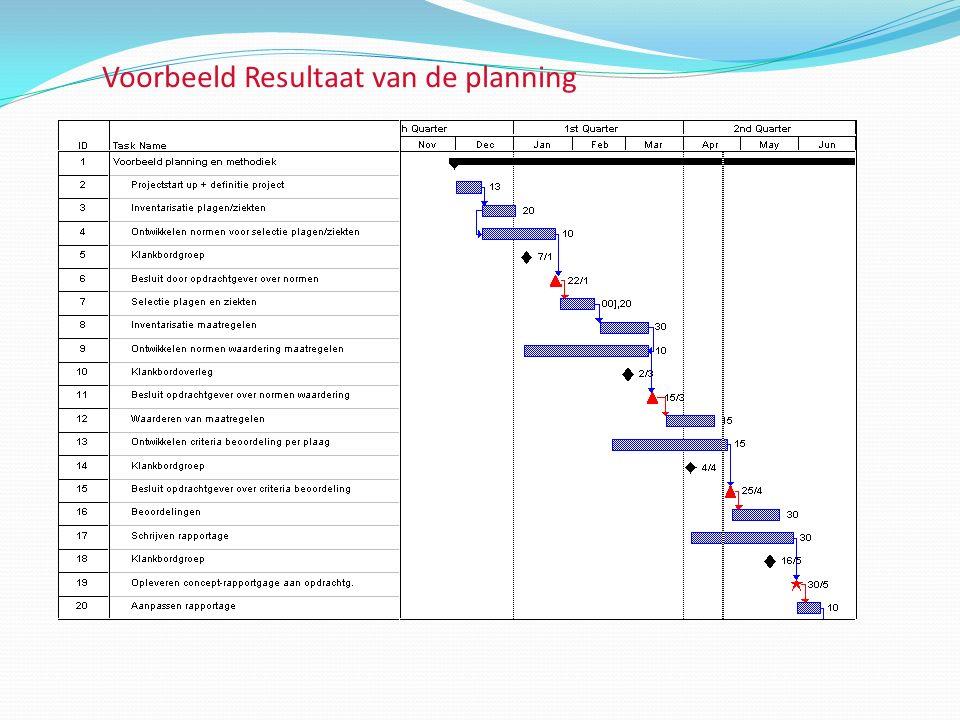 PLANNING Opdracht 1.Benoem projectresultaat – SMART5 min 2.