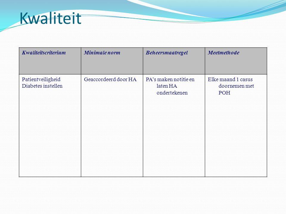 Informatie & communicatie projectdefinitie fasering en activiteitenplan beheersplan geld kwaliteit informatie organisatie tijd communicatie TG KCIO RISICOANALYSE risicoanalyse