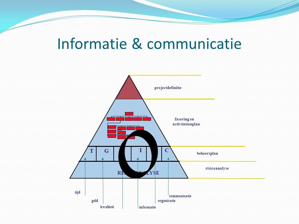 Informatie en communicatie I: Welke projectdocumenten maak je tijdens project.