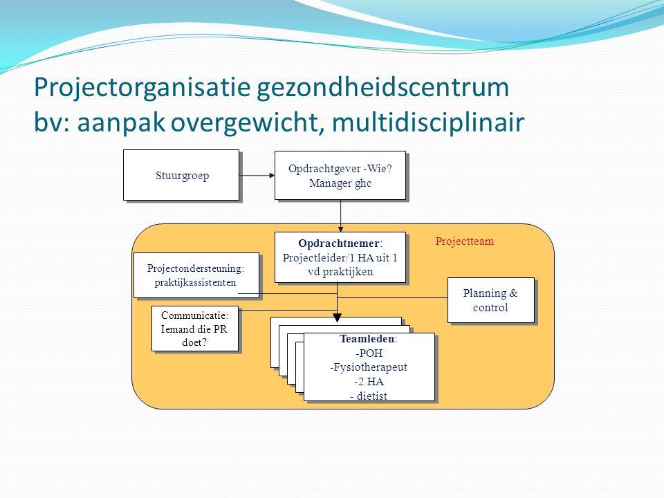 PLANNING Opdracht 1.Benoem projectresultaat – SMART 2.