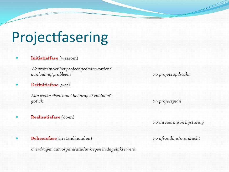 Projectfasering Initiatieffase (waarom) Waarom moet het project gedaan worden.
