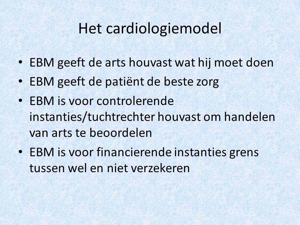 Het cardiologiemodel EBM geeft de arts houvast wat hij moet doen EBM geeft de patiënt de beste zorg EBM is voor controlerende instanties/tuchtrechter houvast om handelen van arts te beoordelen EBM is voor financierende instanties grens tussen wel en niet verzekeren