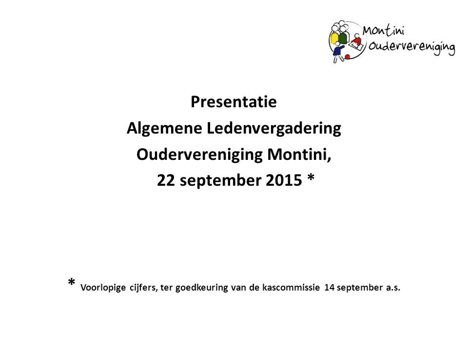 Presentatie Algemene Ledenvergadering Oudervereniging Montini, 22 september 2015 * * Voorlopige cijfers, ter goedkeuring van de kascommissie 14 septem