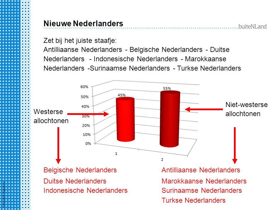 Nieuwe Nederlanders Zet bij het juiste staafje: Antilliaanse Nederlanders - Belgische Nederlanders - Duitse Nederlanders - Indonesische Nederlanders -