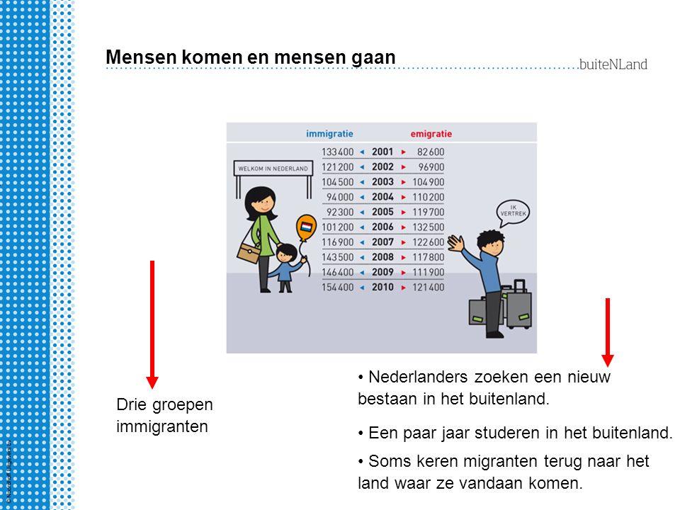 Mensen komen en mensen gaan immigratie emigratie Nederlanders zoeken een nieuw bestaan in het buitenland. Een paar jaar studeren in het buitenland. So
