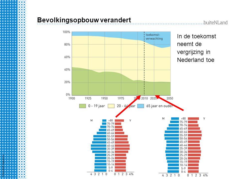 Bevolkingsopbouw verandert In de toekomst neemt de vergrijzing in Nederland toe