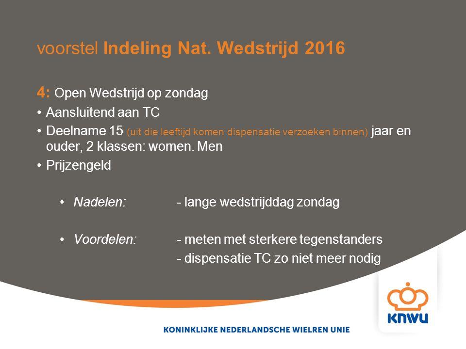 voorstel Indeling Nat.