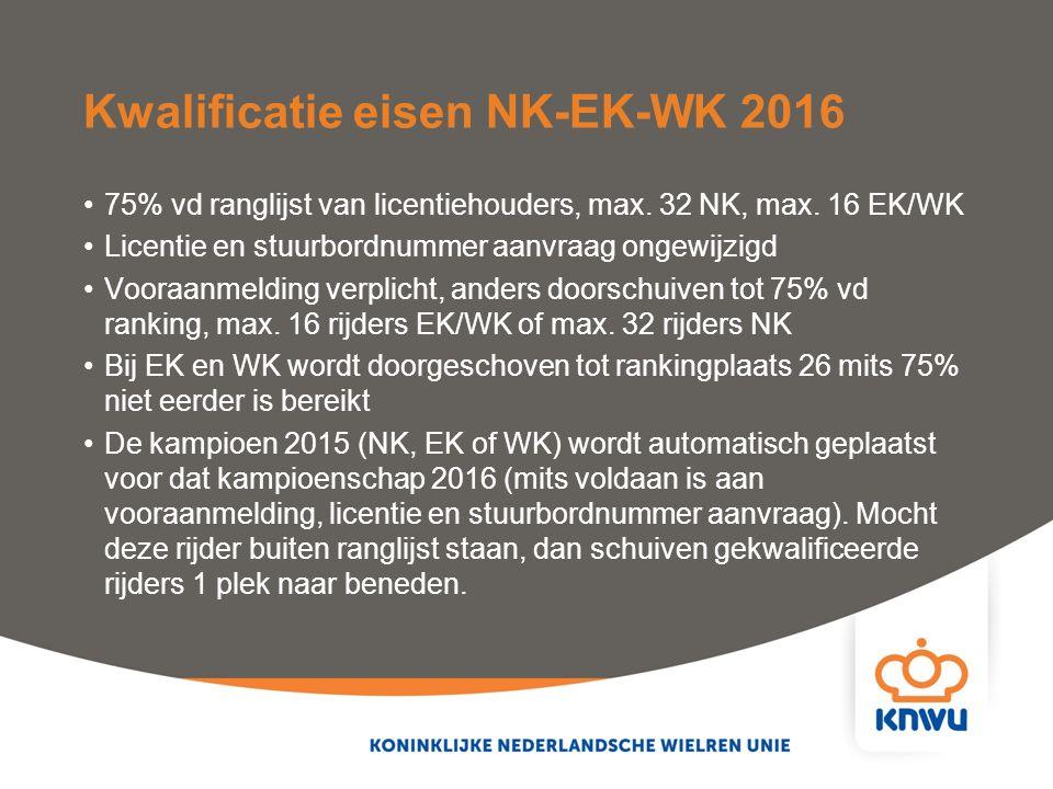 Kwalificatie eisen NK-EK-WK 2016 75% vd ranglijst van licentiehouders, max.