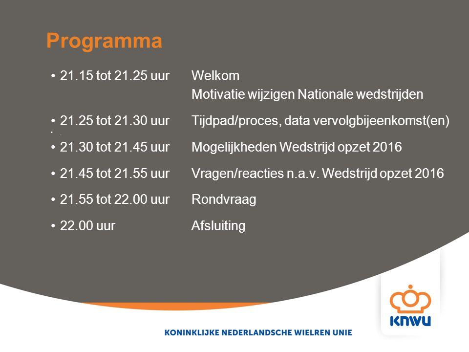 21.15 tot 21.25 uurWelkom Motivatie wijzigen Nationale wedstrijden 21.25 tot 21.30 uurTijdpad/proces, data vervolgbijeenkomst(en).