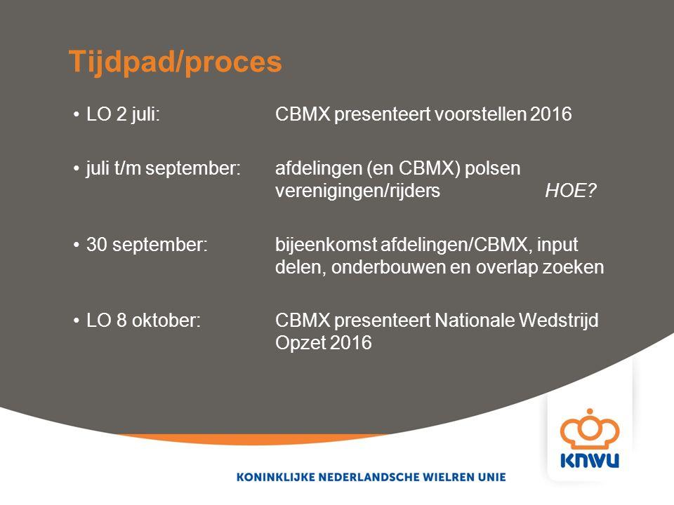 LO 2 juli:CBMX presenteert voorstellen 2016 juli t/m september:afdelingen (en CBMX) polsen verenigingen/rijdersHOE.