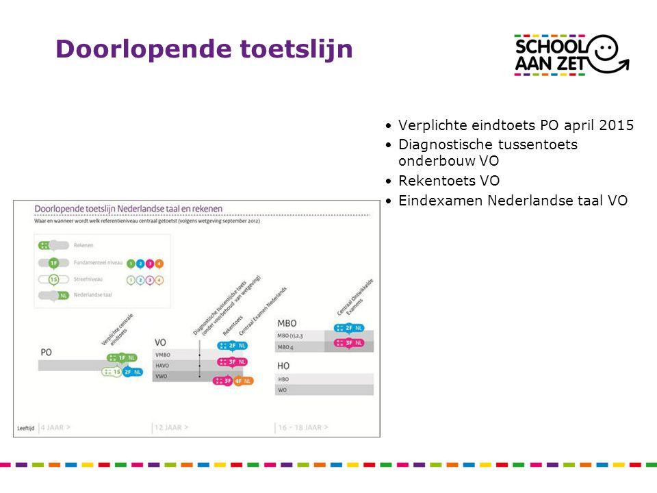 Doorlopende toetslijn Verplichte eindtoets PO april 2015 Diagnostische tussentoets onderbouw VO Rekentoets VO Eindexamen Nederlandse taal VO