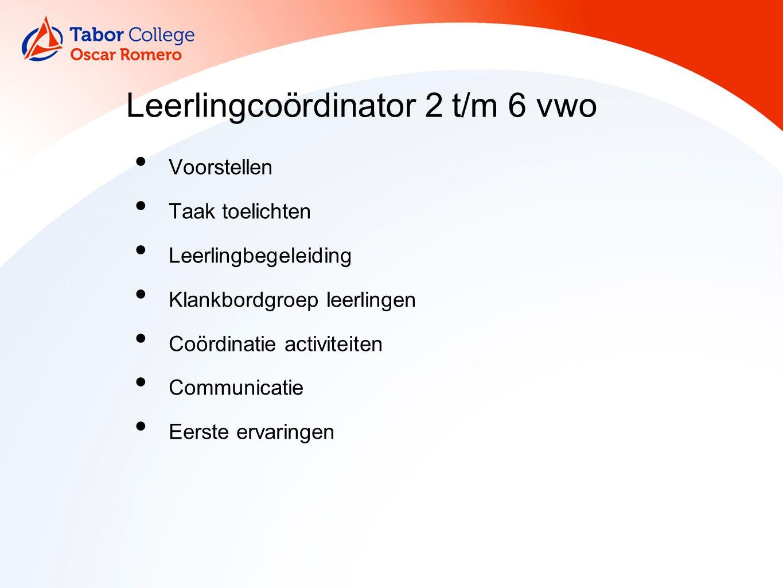Leerlingcoördinator 2 t/m 6 vwo Voorstellen Taak toelichten Leerlingbegeleiding Klankbordgroep leerlingen Coördinatie activiteiten Communicatie Eerste
